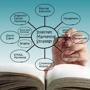 Online Internet Digital Marketing Strategy